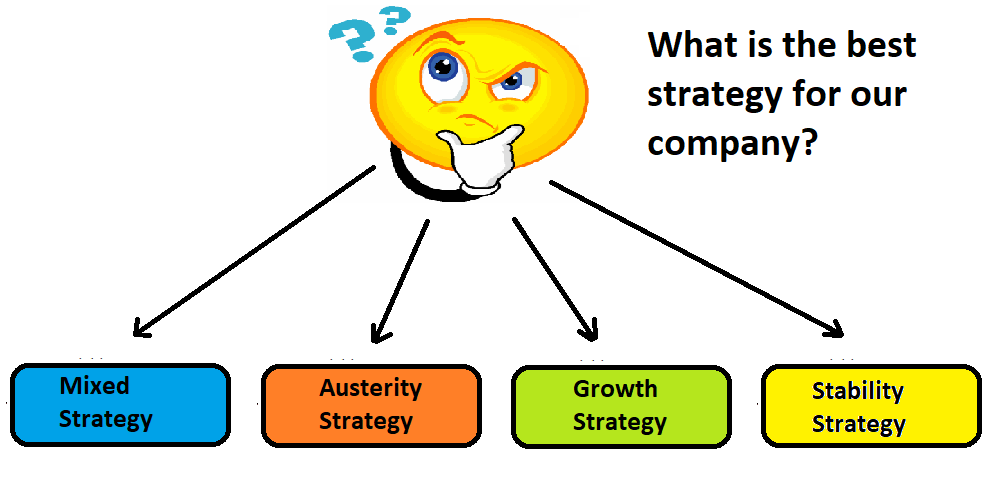 Types of Strategy: